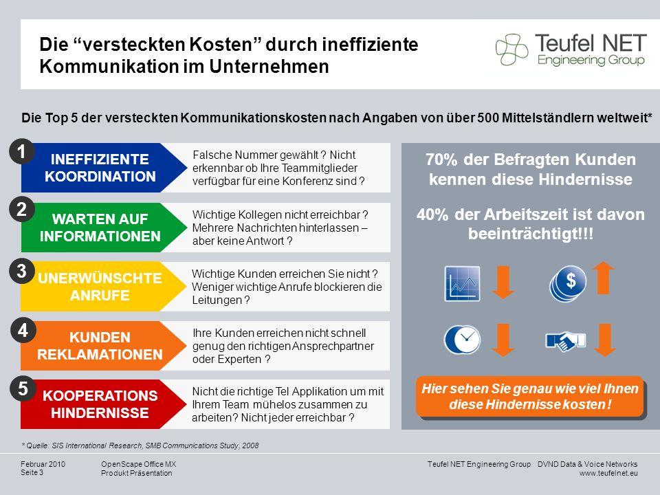 Teufel NET Engineering Group DVND Data & Voice Networks www.teufelnet.eu Danke .