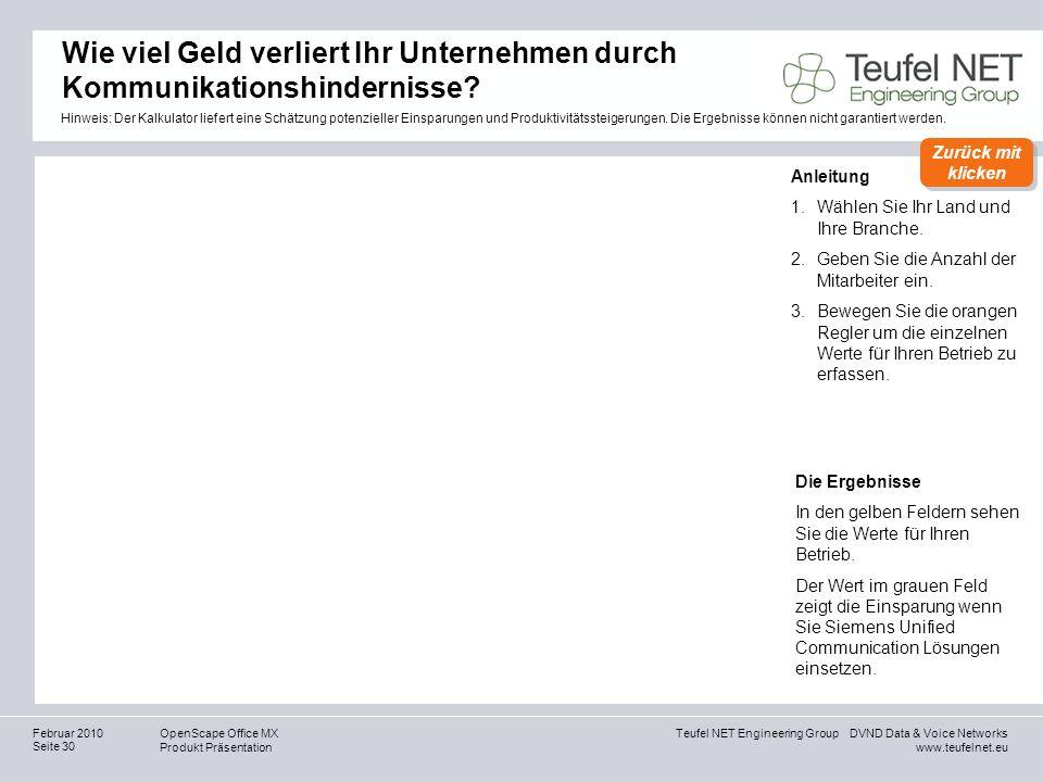 Teufel NET Engineering Group DVND Data & Voice Networks www.teufelnet.eu OpenScape Office MX Produkt Präsentation Seite 30 Februar 2010 Wie viel Geld