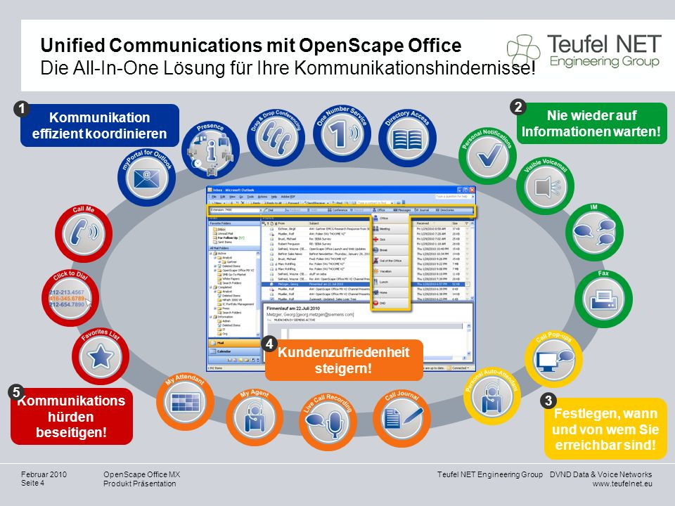 Teufel NET Engineering Group DVND Data & Voice Networks www.teufelnet.eu OpenScape Office MX Produkt Präsentation Seite 4 Februar 2010 Unified Communications mit OpenScape Office Die All-In-One Lösung für Ihre Kommunikationshindernisse.