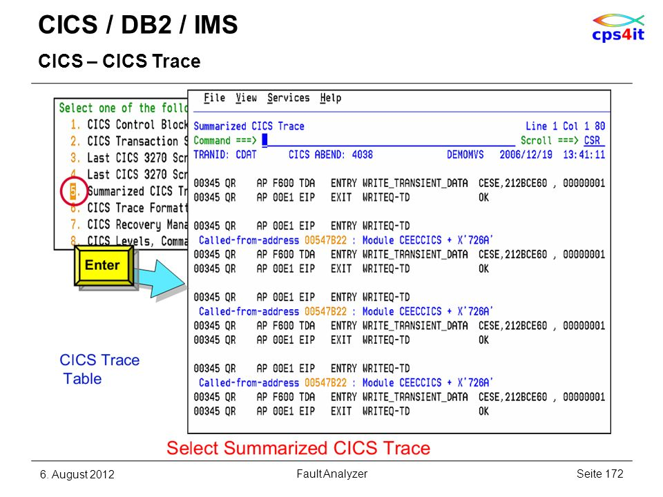 CICS / DB2 / IMS CICS – CICS Trace 6. August 2012Seite 172Fault Analyzer