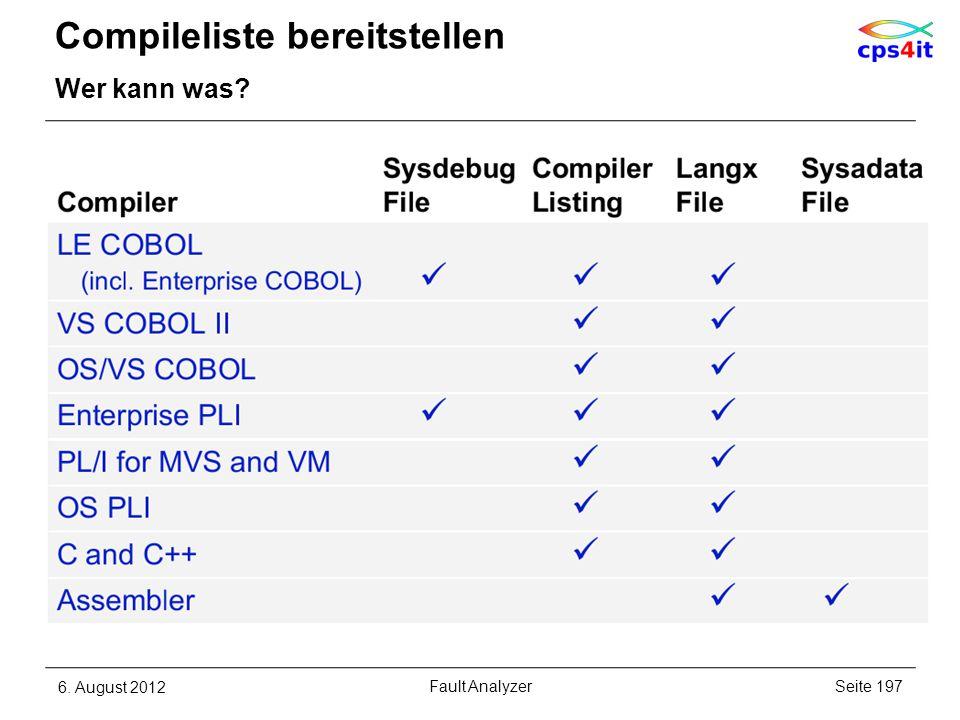 Compileliste bereitstellen Wer kann was? 6. August 2012Seite 197Fault Analyzer