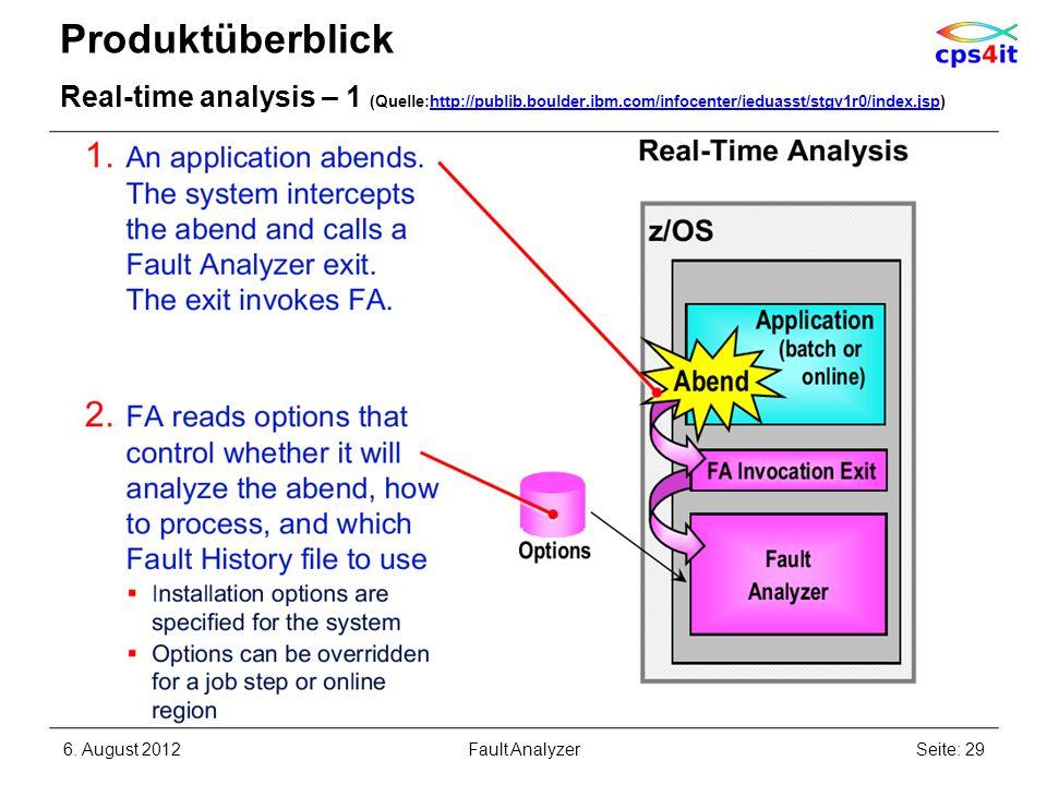 Produktüberblick Real-time analysis – 1 (Quelle:http://publib.boulder.ibm.com/infocenter/ieduasst/stgv1r0/index.jsp)http://publib.boulder.ibm.com/info
