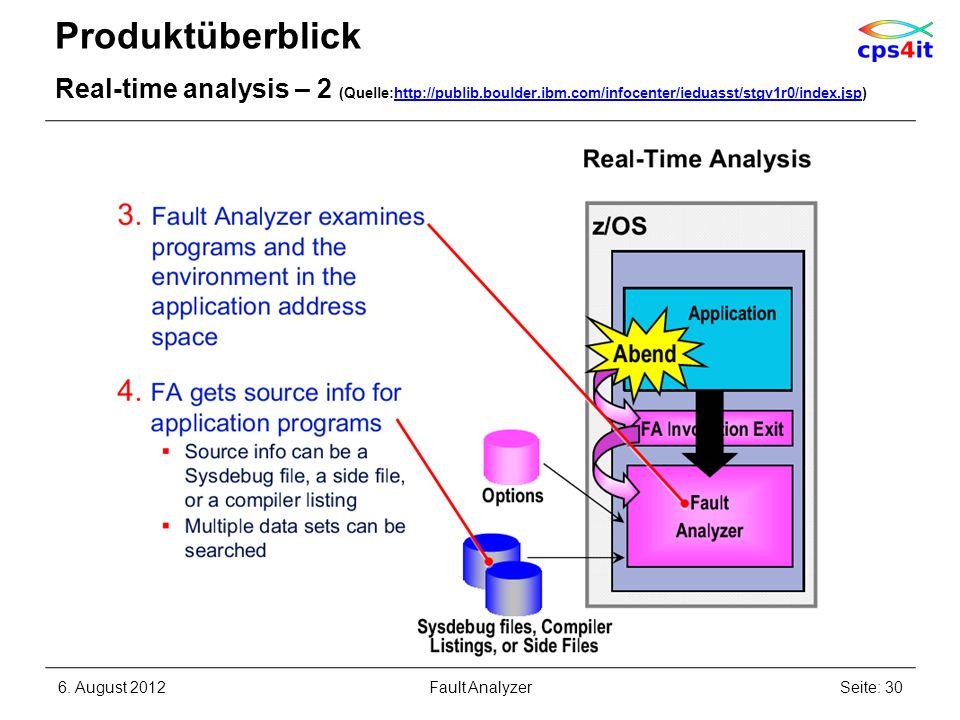 Produktüberblick Real-time analysis – 2 (Quelle:http://publib.boulder.ibm.com/infocenter/ieduasst/stgv1r0/index.jsp)http://publib.boulder.ibm.com/info