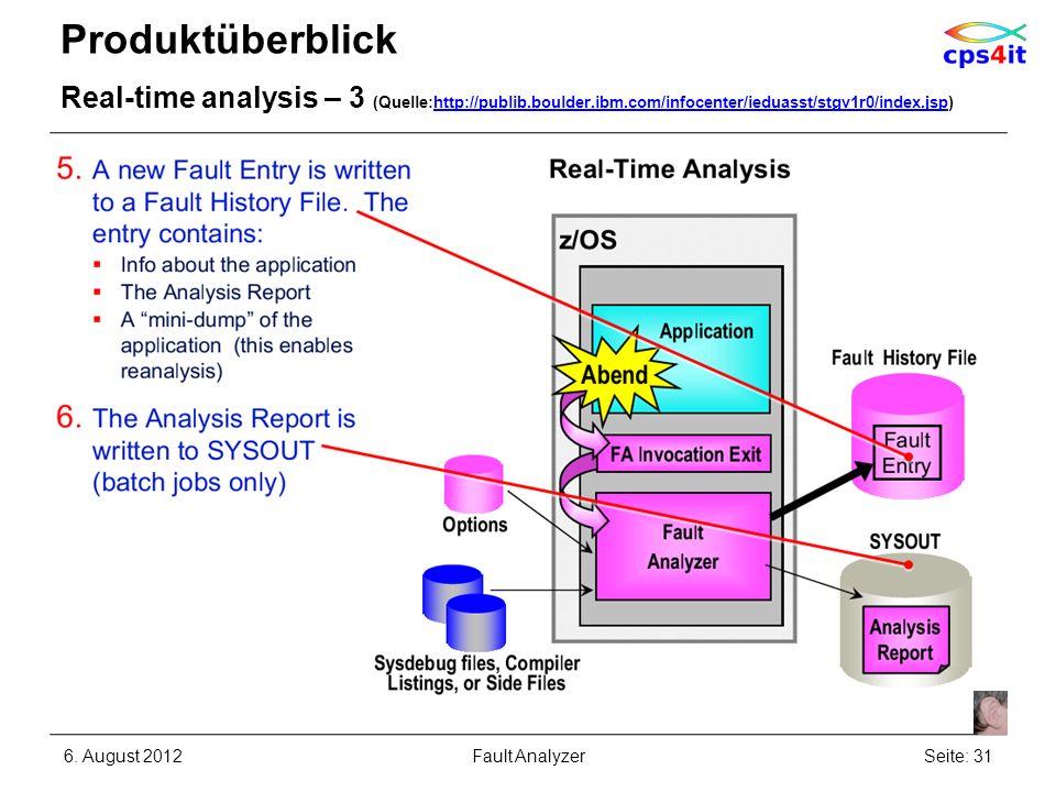Produktüberblick Real-time analysis – 3 (Quelle:http://publib.boulder.ibm.com/infocenter/ieduasst/stgv1r0/index.jsp)http://publib.boulder.ibm.com/info
