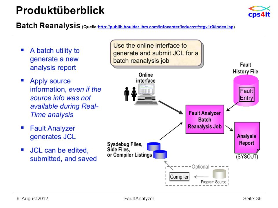 Produktüberblick Batch Reanalysis (Quelle:http://publib.boulder.ibm.com/infocenter/ieduasst/stgv1r0/index.jsp)http://publib.boulder.ibm.com/infocenter