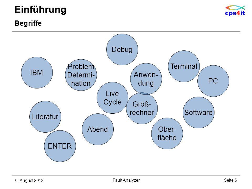 Einführung Begriffe 6. August 2012Seite 6Fault Analyzer Live Cycle Groß- rechner Software PC ENTER Literatur Anwen- dung Terminal IBM Debug Abend Ober