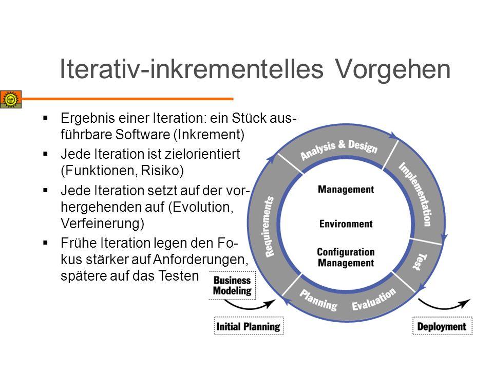 Iterativ-inkrementelles Vorgehen Ergebnis einer Iteration: ein Stück aus- führbare Software (Inkrement) Jede Iteration ist zielorientiert (Funktionen,