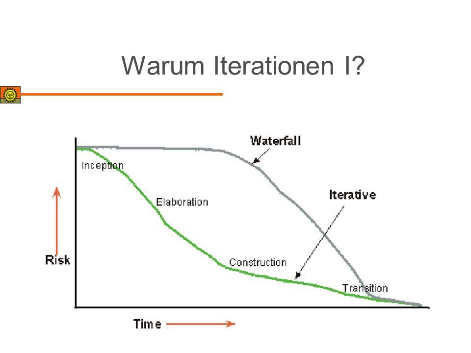 Warum Iterationen I?