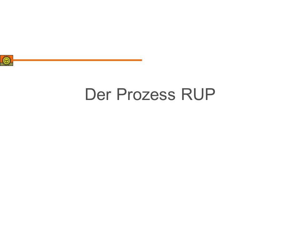 Der Prozess RUP