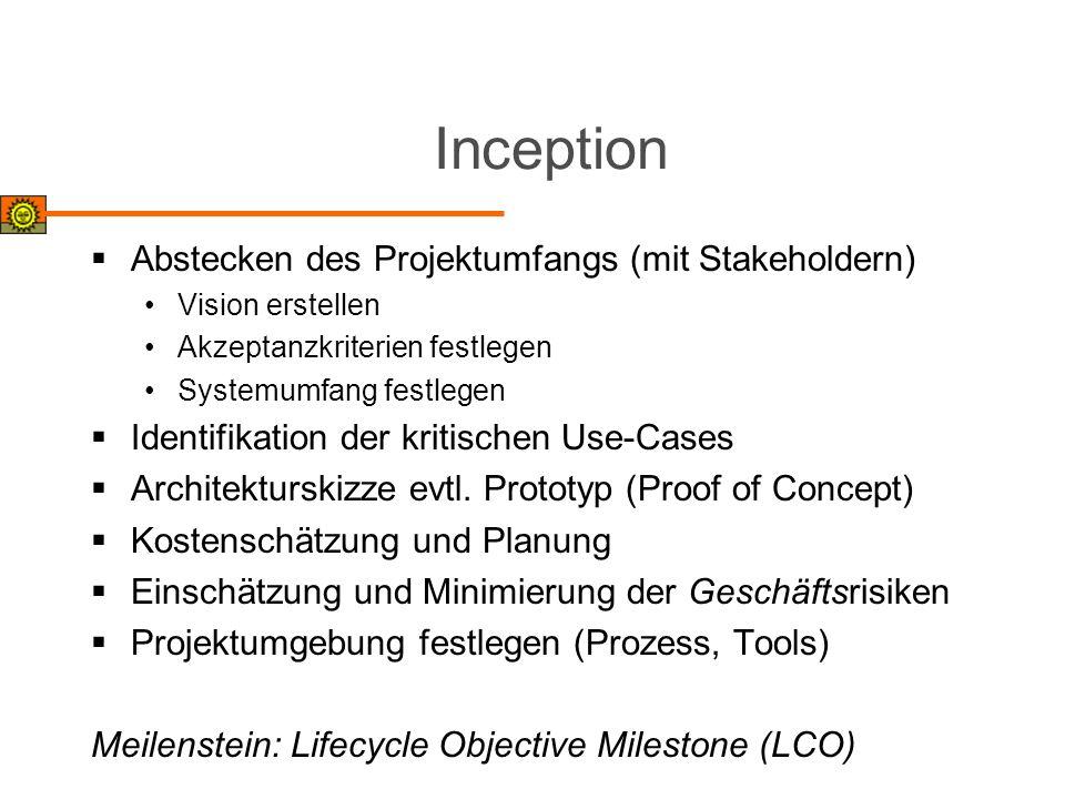 Inception Abstecken des Projektumfangs (mit Stakeholdern) Vision erstellen Akzeptanzkriterien festlegen Systemumfang festlegen Identifikation der krit