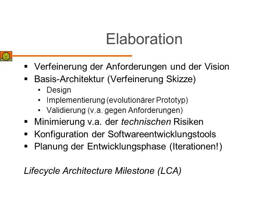 Elaboration Verfeinerung der Anforderungen und der Vision Basis-Architektur (Verfeinerung Skizze) Design Implementierung (evolutionärer Prototyp) Vali