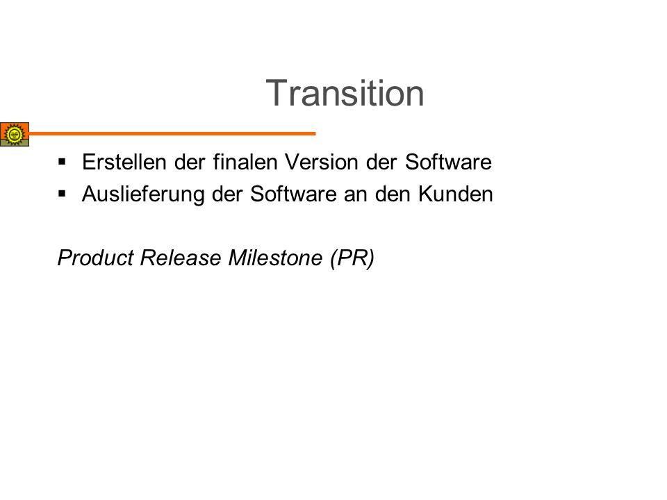 Transition Erstellen der finalen Version der Software Auslieferung der Software an den Kunden Product Release Milestone (PR)