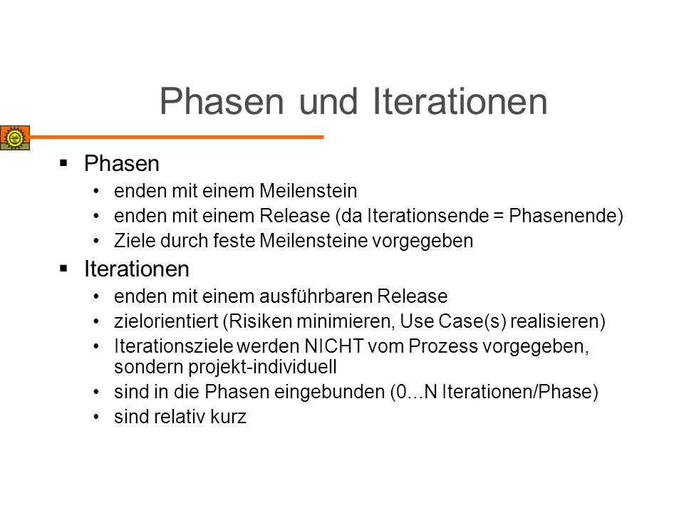 Phasen und Iterationen Phasen enden mit einem Meilenstein enden mit einem Release (da Iterationsende = Phasenende) Ziele durch feste Meilensteine vorg