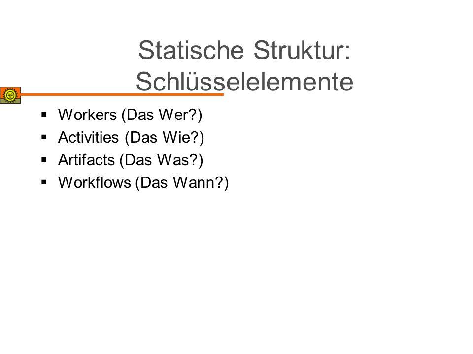 Statische Struktur: Schlüsselelemente Workers (Das Wer?) Activities (Das Wie?) Artifacts (Das Was?) Workflows (Das Wann?)