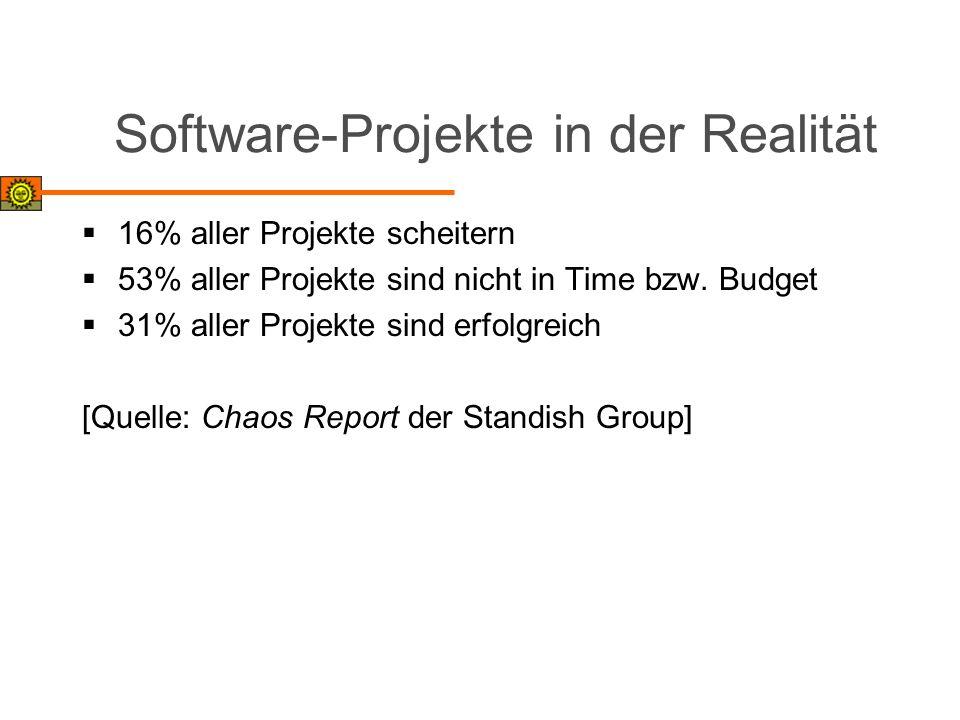 Software-Projekte in der Realität 16% aller Projekte scheitern 53% aller Projekte sind nicht in Time bzw. Budget 31% aller Projekte sind erfolgreich [