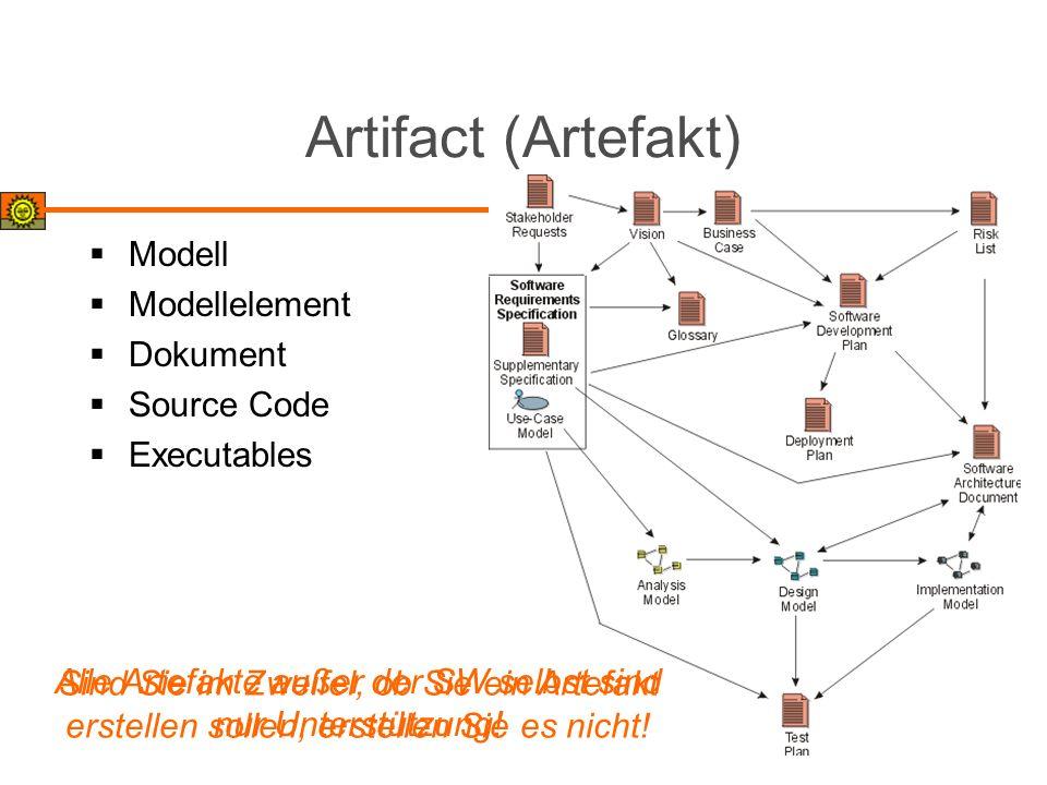Artifact (Artefakt) Modell Modellelement Dokument Source Code Executables Alle Artefakte außer der SW selbst sind nur Unterstützung! Sind Sie im Zweif