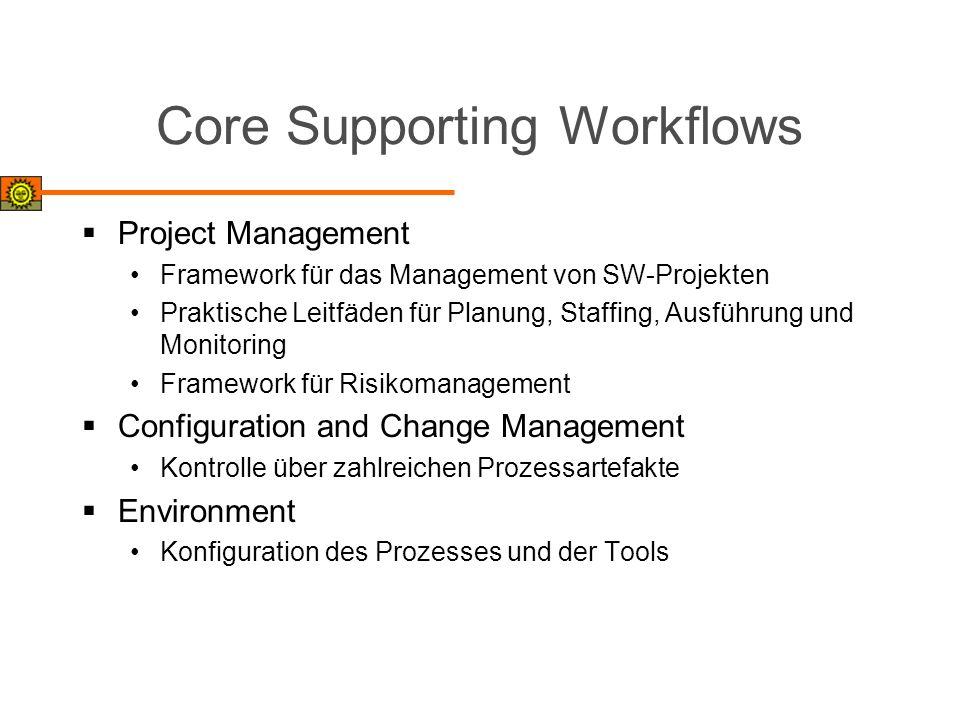 Core Supporting Workflows Project Management Framework für das Management von SW-Projekten Praktische Leitfäden für Planung, Staffing, Ausführung und