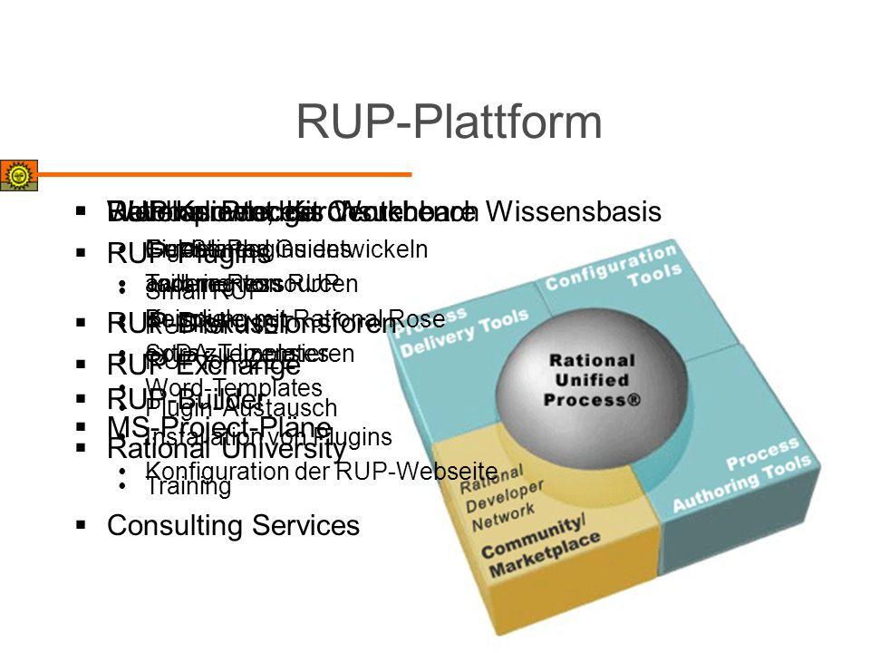 RUP-Plattform Webbasierte, durchsuchbare Wissensbasis Guidelines Tool mentors Beispiele SoDA-Templates Word-Templates MS-Project-Pläne Development Kit