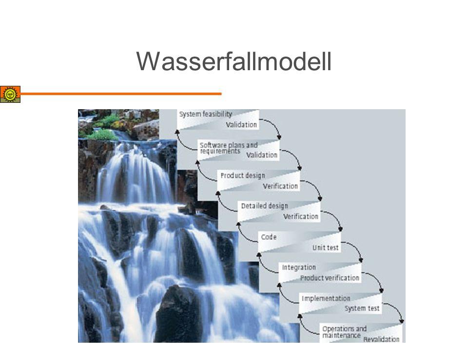 Core Supporting Workflows Project Management Framework für das Management von SW-Projekten Praktische Leitfäden für Planung, Staffing, Ausführung und Monitoring Framework für Risikomanagement Configuration and Change Management Kontrolle über zahlreichen Prozessartefakte Environment Konfiguration des Prozesses und der Tools