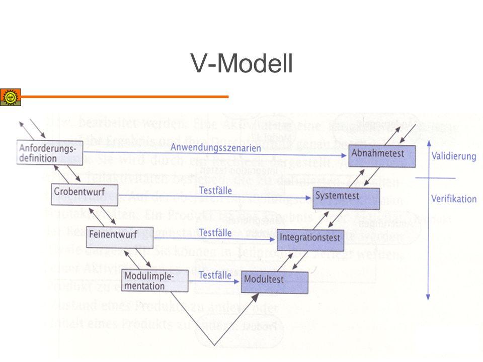 Beispiel Core Workflow