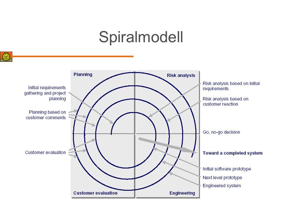 Beispiel Detailed Workflow