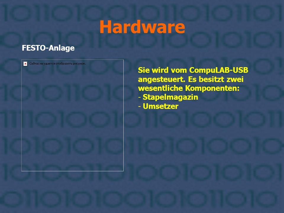 Hardware FESTO-Anlage Sie wird vom CompuLAB-USB angesteuert. Es besitzt zwei wesentliche Komponenten: - Stapelmagazin - Umsetzer
