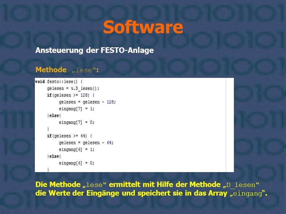 Software Ansteuerung der FESTO-Anlage Methode lese : Die Methode lese ermittelt mit Hilfe der Methode D_lesen die Werte der Eingänge und speichert sie
