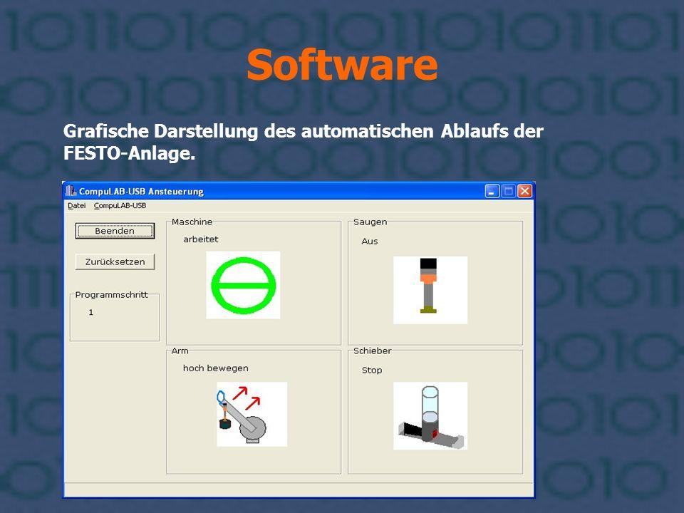Software Grafische Darstellung des automatischen Ablaufs der FESTO-Anlage.