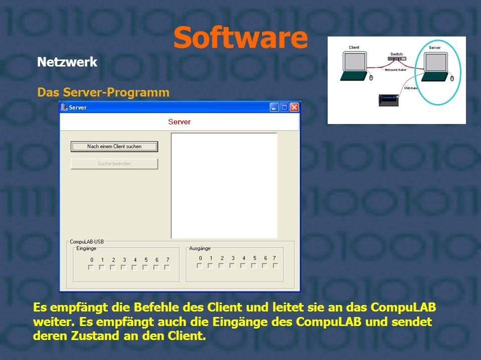 Software Netzwerk Das Server-Programm Es empfängt die Befehle des Client und leitet sie an das CompuLAB weiter. Es empfängt auch die Eingänge des Comp