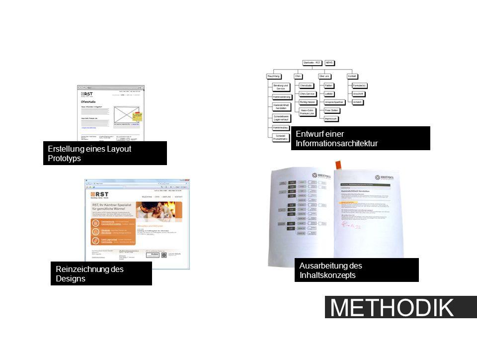 METHODIK Reinzeichnung des Designs Entwurf einer Informationsarchitektur Ausarbeitung des Inhaltskonzepts Erstellung eines Layout Prototyps