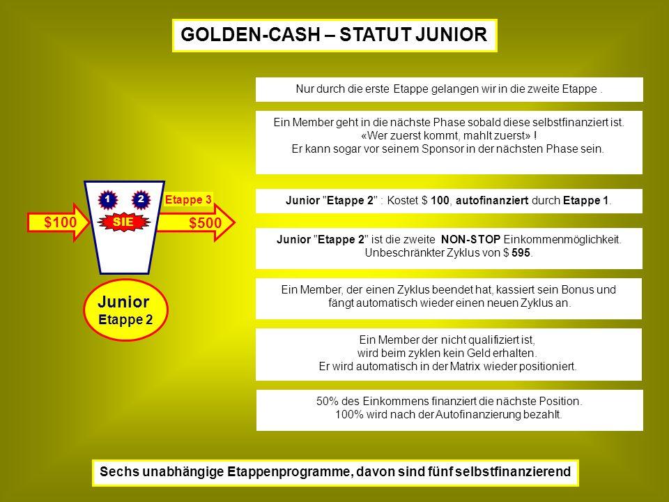GOLDEN-CASH – STATUT JUNIOR Sechs unabhängige Etappenprogramme, davon sind fünf selbstfinanzierend $1,000 SIE 21 $500 Junior Etappe 3 : Kostet $ 500, autofinanziert durch Etappe 2.