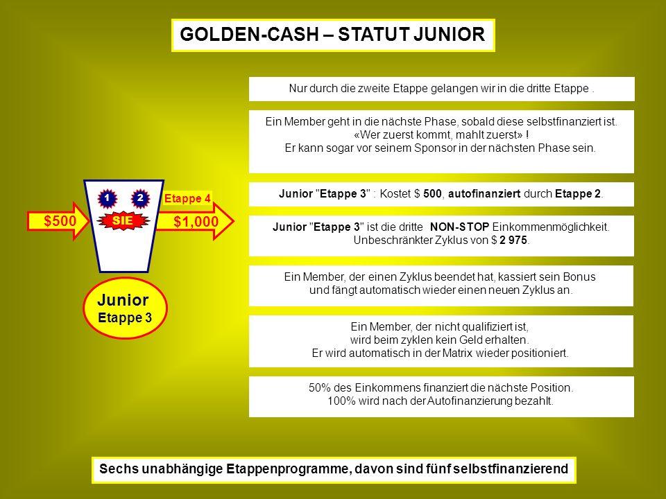 GOLDEN-CASH – STATUT JUNIOR Sechs unabhängige Etappenprogramme, davon sind fünf selbstfinanzierend $1,000 SIE 21 $500 Junior