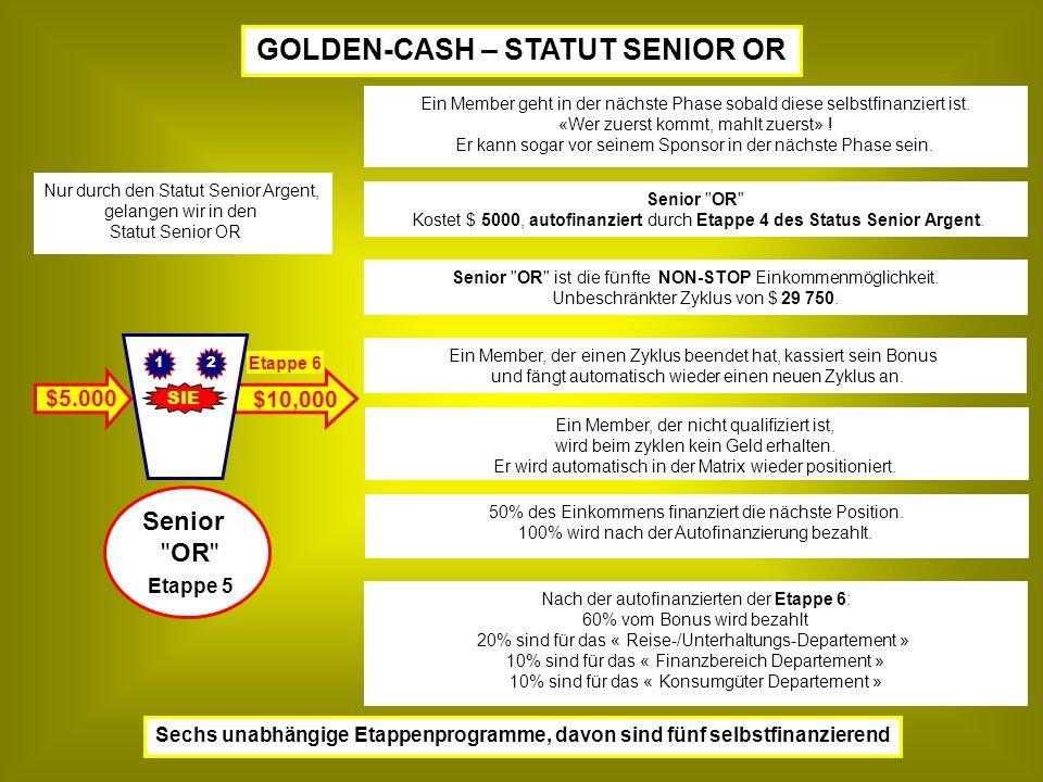 GOLDEN-CASH – STATUT SENIOR OR Sechs unabhängige Etappenprogramme, davon sind fünf selbstfinanzierend $10,000 SIE 21 Nach der autofinanzierten der Eta