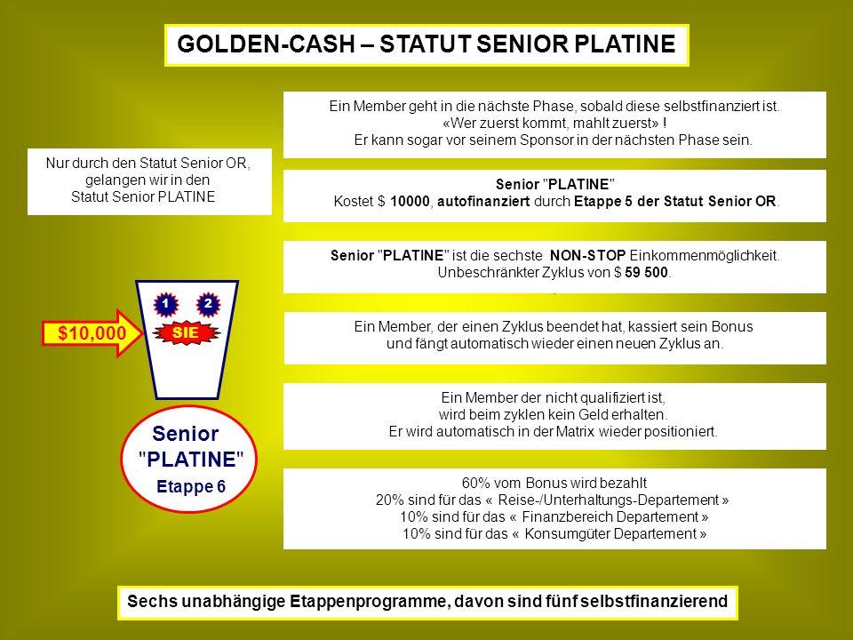 GOLDEN-CASH – STATUT SENIOR PLATINE Sechs unabhängige Etappenprogramme, davon sind fünf selbstfinanzierend SIE 21 $10,000 60% vom Bonus wird bezahlt 20% sind für das « Reise-/Unterhaltungs-Departement » 10% sind für das « Finanzbereich Departement » 10% sind für das « Konsumgüter Departement » Senior PLATINE Kostet $ 10000, autofinanziert durch Etappe 5 der Statut Senior OR.