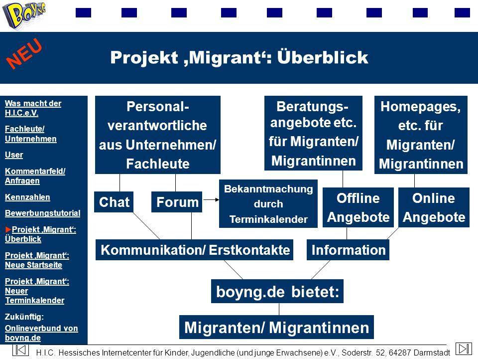 H.I.C. Hessisches Internetcenter für Kinder, Jugendliche (und junge Erwachsene) e.V., Soderstr. 52, 64287 Darmstadt Projekt Migrant: Überblick Migrant