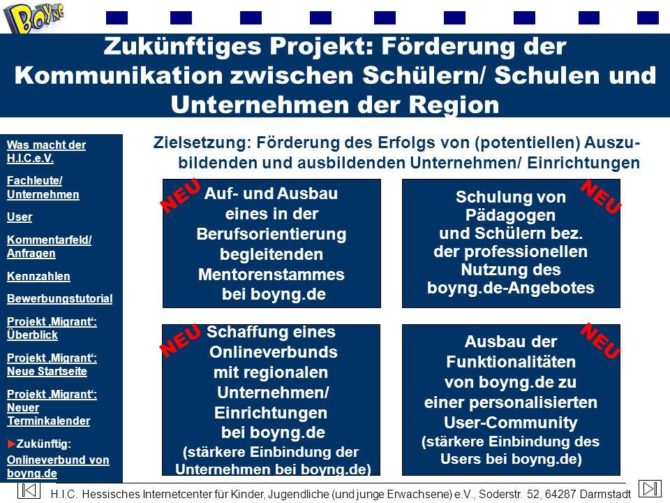H.I.C. Hessisches Internetcenter für Kinder, Jugendliche (und junge Erwachsene) e.V., Soderstr. 52, 64287 Darmstadt Ausbau der Funktionalitäten von bo