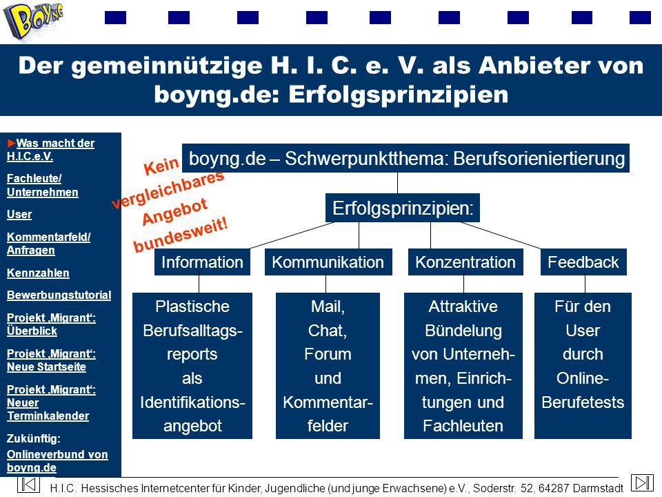 H.I.C. Hessisches Internetcenter für Kinder, Jugendliche (und junge Erwachsene) e.V., Soderstr. 52, 64287 Darmstadt boyng.de – Schwerpunktthema: Beruf