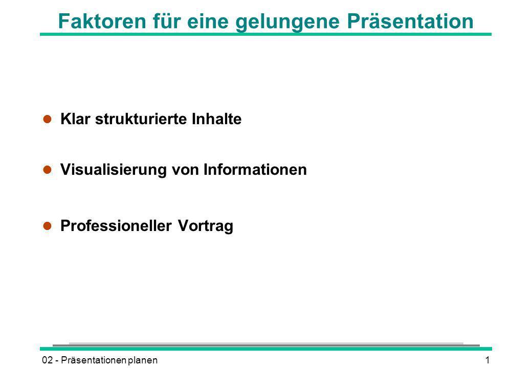 02 - Präsentationen planen1 Faktoren für eine gelungene Präsentation l Klar strukturierte Inhalte l Visualisierung von Informationen l Professioneller