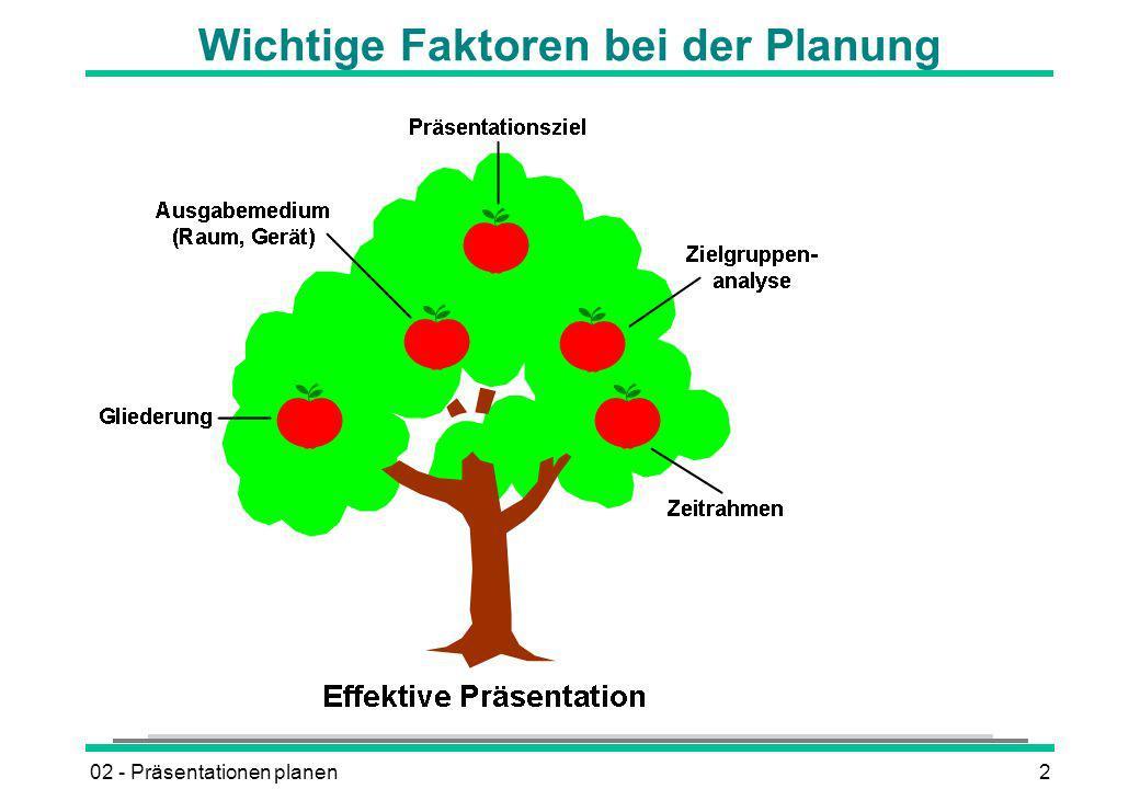 02 - Präsentationen planen3 Vorüberlegungen vor dem Erstellen l Allein oder mit Partner präsentieren.