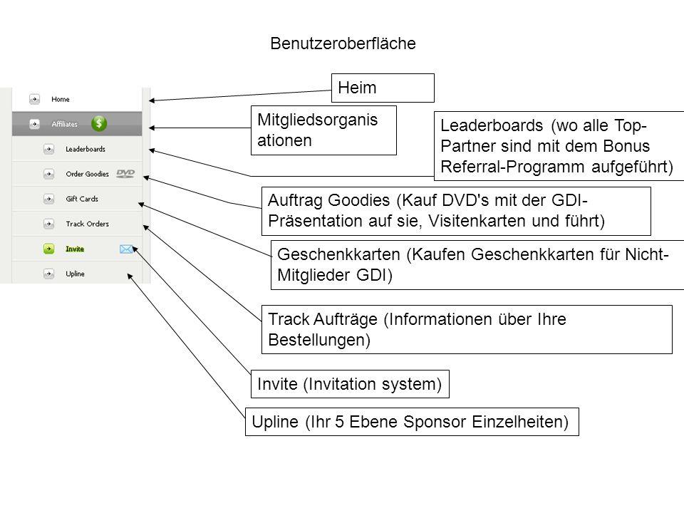 Benutzeroberfläche Downline (eine Liste der Mitgliedsorganisationen in alle Ebenen) Meine repliziert Websites (Ihre aktuelle Partner-Website) Live-Chat (Sprechen Sie mit Ihrem Upline und Downline) Banner Hit Logs (Daten über Ihre Empfehlung link) Commissions (Informationen über Ihre ausstehende Provisionen) GDI-Forum (Hier werden verschiedene Mitglieder können miteinander kommunizieren, um zu diskutieren GDI) Domains (hier finden Sie alle Domains unterhalb der Ihrem Konto registriert)