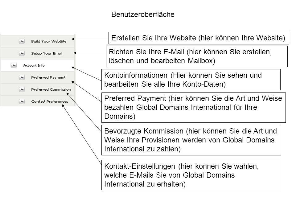Benutzeroberfläche Erstellen Sie Ihre Website (hier können Ihre Website) Richten Sie Ihre E-Mail (hier können Sie erstellen, löschen und bearbeiten Mailbox) Kontoinformationen (Hier können Sie sehen und bearbeiten Sie alle Ihre Konto-Daten) Preferred Payment (hier können Sie die Art und Weise bezahlen Global Domains International für Ihre Domains) Bevorzugte Kommission (hier können Sie die Art und Weise Ihre Provisionen werden von Global Domains International zu zahlen) Kontakt-Einstellungen (hier können Sie wählen, welche E-Mails Sie von Global Domains International zu erhalten)