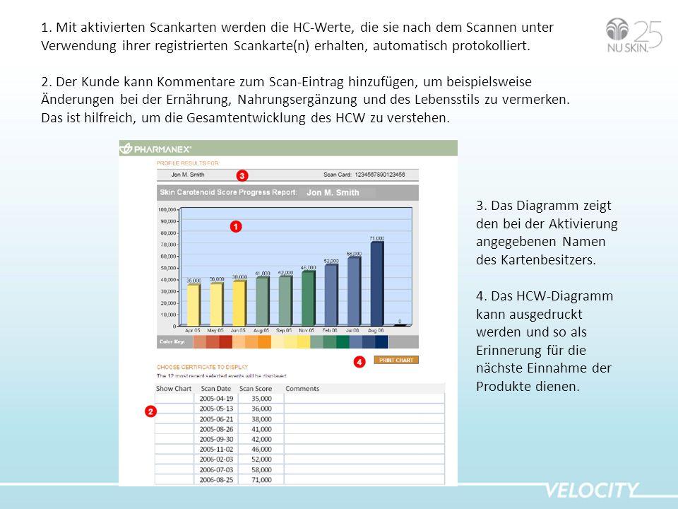 1. Mit aktivierten Scankarten werden die HC-Werte, die sie nach dem Scannen unter Verwendung ihrer registrierten Scankarte(n) erhalten, automatisch pr