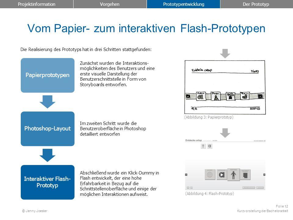 Kurzvorstellung der Bachelorarbeit Folie 12 © Jenny Joester PapierprototypenPhotoshop-Layout Interaktiver Flash- Prototyp Vom Papier- zum interaktiven