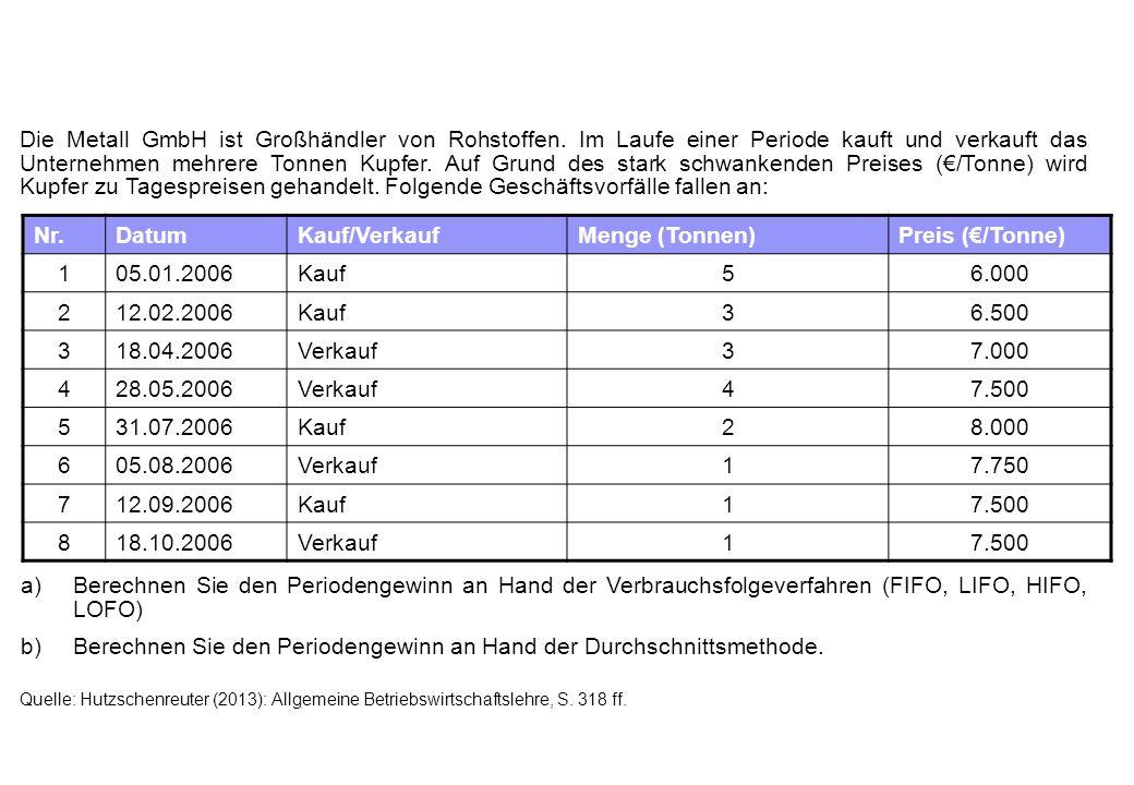 Die Metall GmbH ist Großhändler von Rohstoffen.