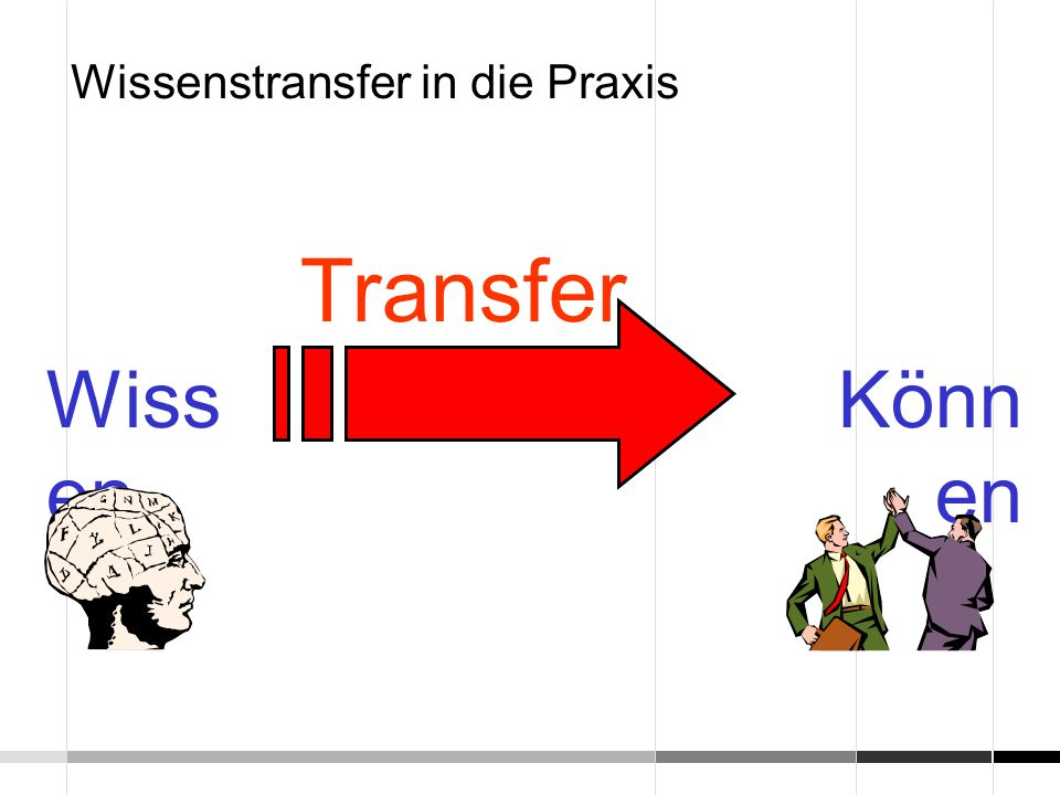 Wissenstransfer in die Praxis Wiss en Könn en Transfer