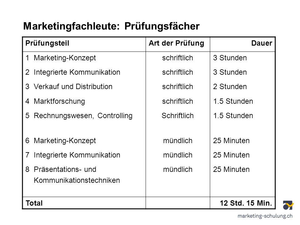 Marketingfachleute: Prüfungsfächer PrüfungsteilArt der PrüfungDauer 1 Marketing-Konzept 2 Integrierte Kommunikation 3 Verkauf und Distribution 4 Markt