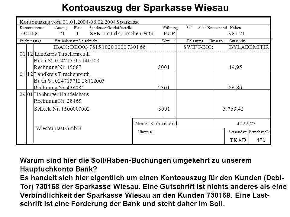 Kontoauszug der Sparkasse Wiesau Warum sind hier die Soll/Haben-Buchungen umgekehrt zu unserem Hauptuchkonto Bank? Es handelt sich hier eigentlich um