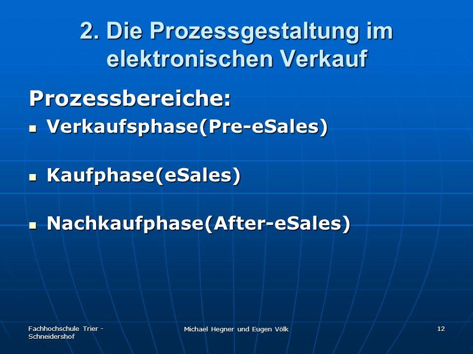 Fachhochschule Trier - Schneidershof Michael Hegner und Eugen Völk 12 2. Die Prozessgestaltung im elektronischen Verkauf Prozessbereiche: Verkaufsphas