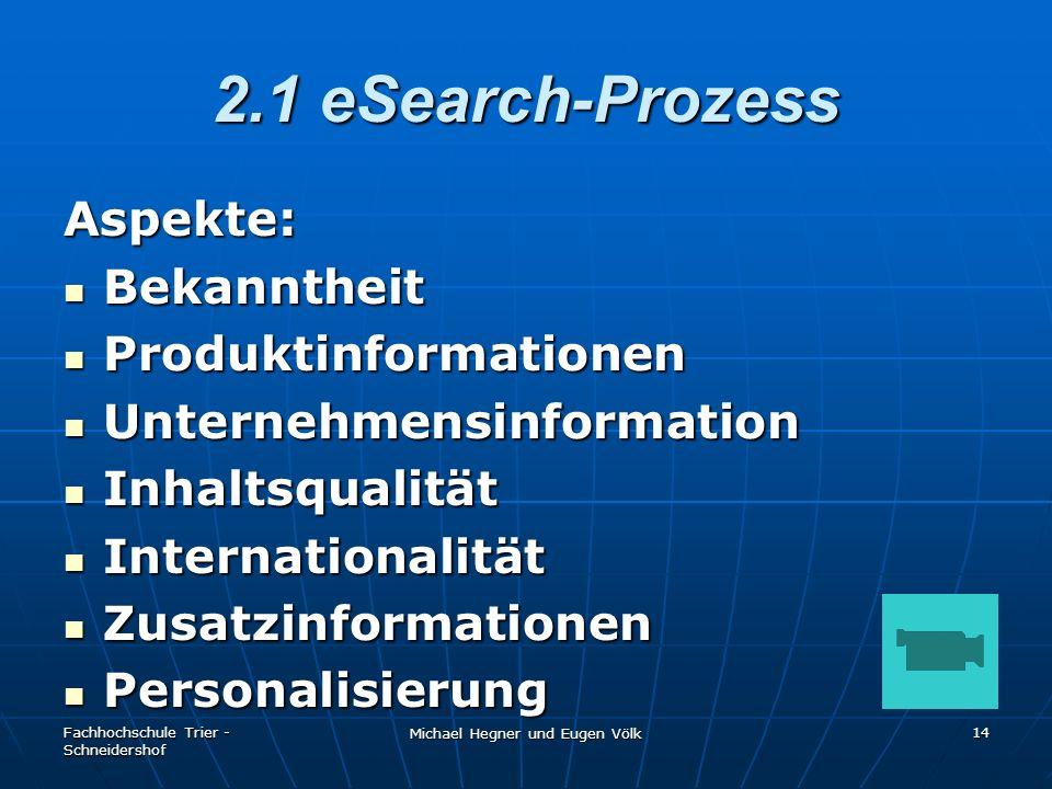 Fachhochschule Trier - Schneidershof Michael Hegner und Eugen Völk 14 2.1 eSearch-Prozess Aspekte: Bekanntheit Bekanntheit Produktinformationen Produk