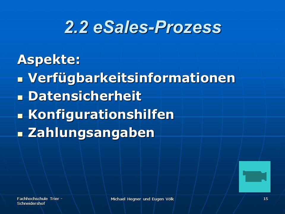 Fachhochschule Trier - Schneidershof Michael Hegner und Eugen Völk 15 2.2 eSales-Prozess Aspekte: Verfügbarkeitsinformationen Verfügbarkeitsinformatio